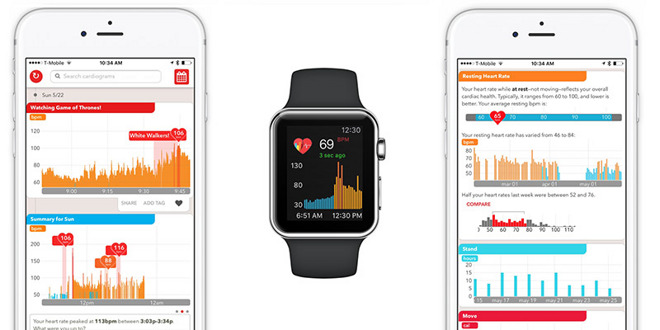 Apple's Heart app can identify irregular heart